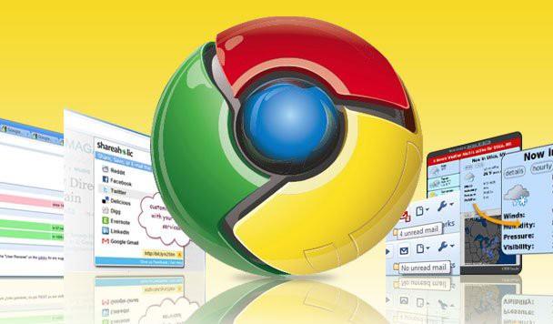 Лучшие расширения для Google Chrome, которые повысят мотивацию