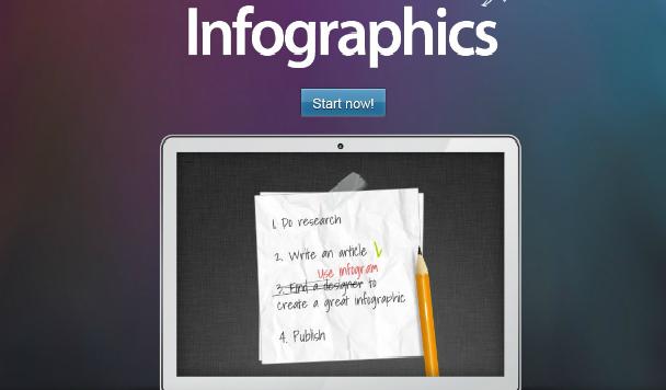 9 причин того, что ваша инфографика провалилась