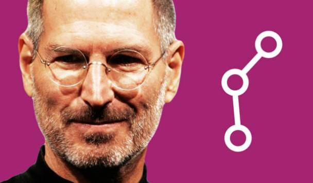 «Налог на Applе», или 6 самых дорогих устройств Apple