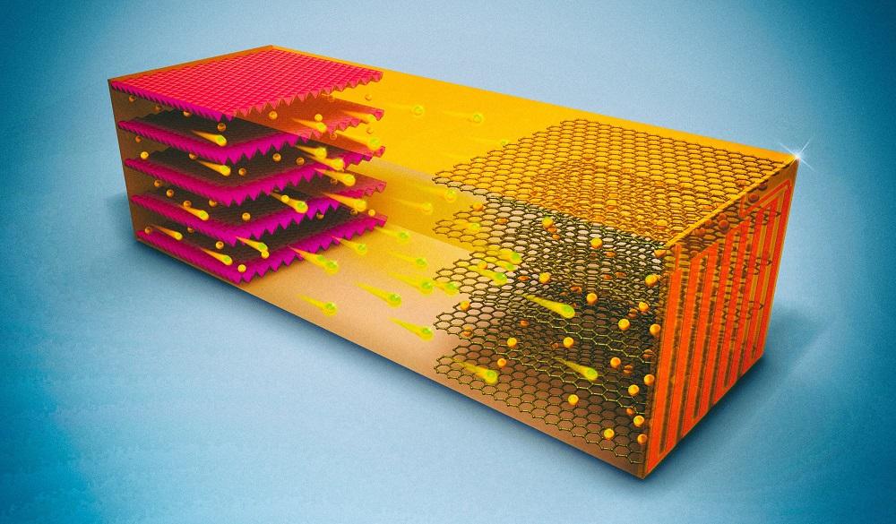 Новый способ зарядки литий-ионных батарей позволяет за 10 минут зарядить электромобиль