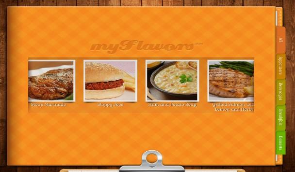 Какие рецепты чаще всего ищут пользователи Яндекса