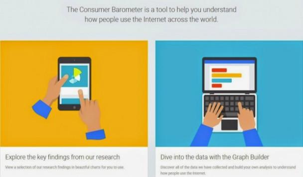 Google исследовал поведение украинской интернет-аудитории