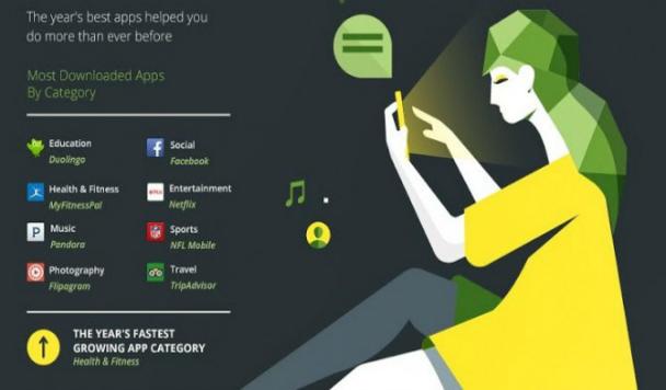 Cамый скачиваемый контент в Google Play за 2014 год