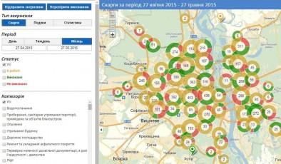 5 онлайн-сервисов Киевской горадминистрации