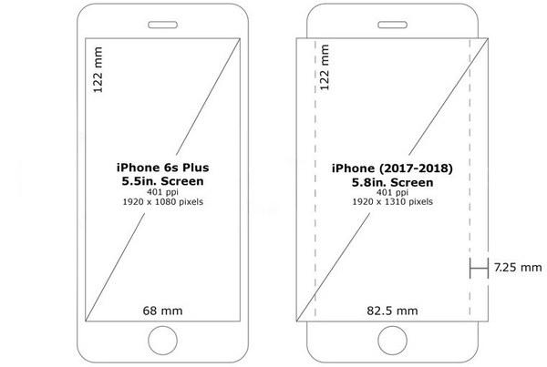 iPhone 2017 года получит загнутый с двух сторон OLED-дисплей