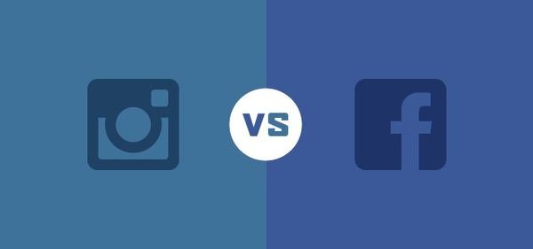 Instagram опережает Facebook по вовлечённости на 400%