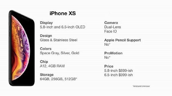За неделю до презентации стала известна цена новых iPhone XS и iPhone XC