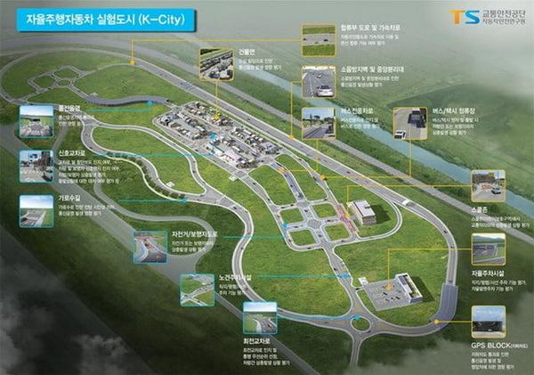 Южная Корея строит целый «город» для тестирования самоуправляемых автомобилей