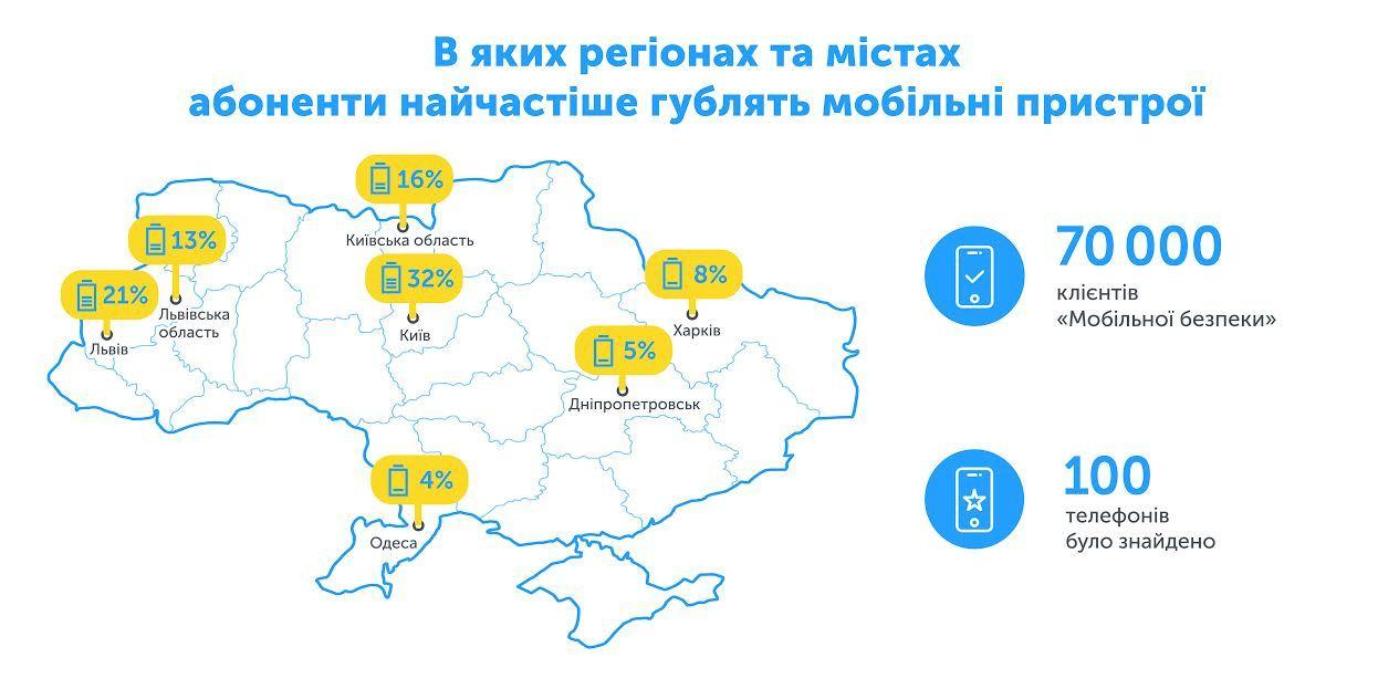 Как получить оки в Одноклассниках бесплатно без
