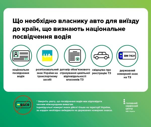В Украине заработал информационный сайт для автомобилистов, выезжающих за границу