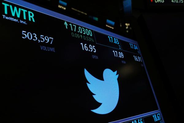 Twitter тестирует подписку для автоматического продвижения твитов