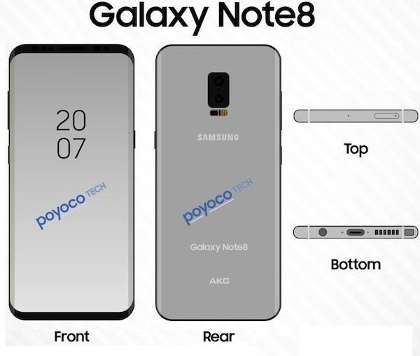 Samsung Galaxy Note 8 переймет черты Galaxy S8