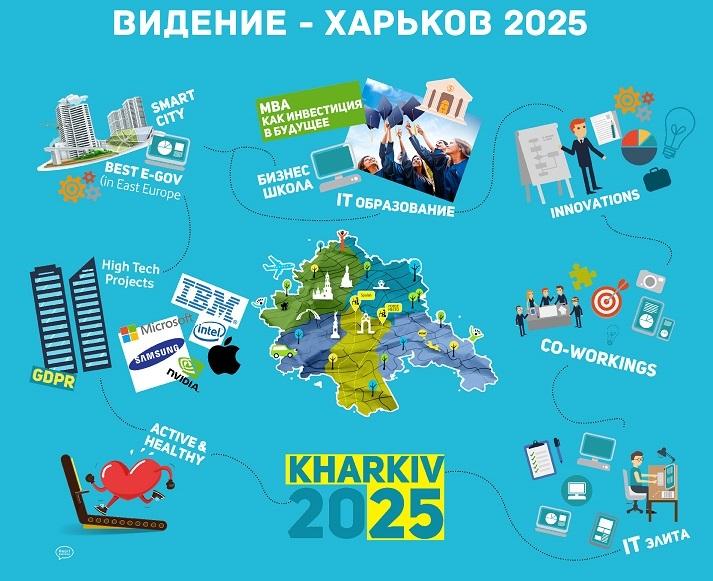 Харьковские IT-компании объединились в кластер и презентовали видение развития отрасли в регионе
