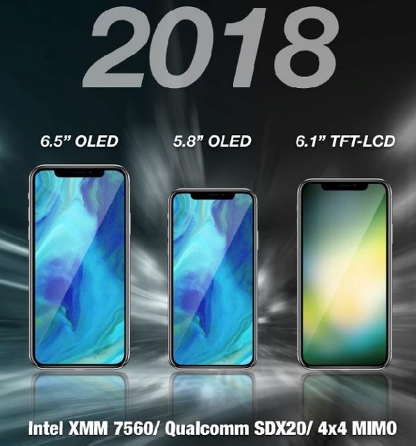 В 2018 году смартфоны Apple получат поддержку двух SIM-карт
