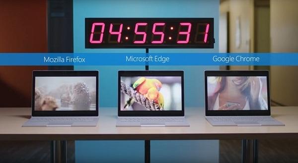 Microsoft Edge – самый энергоэффективный браузер