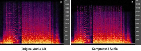 Что значат аудиоформаты