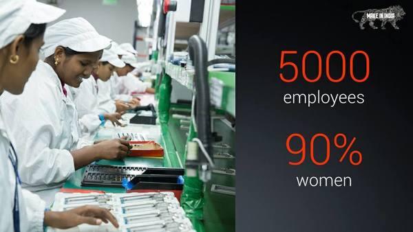 Xiaomi может выпускать в Индии один смартфон в секунду